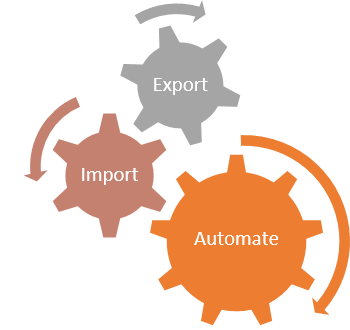 Automation Cogs Graphic