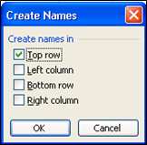 Microsoft Office Tip - Naming Cells in Excel topRow